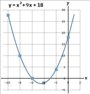 Developmathscom High School Maths